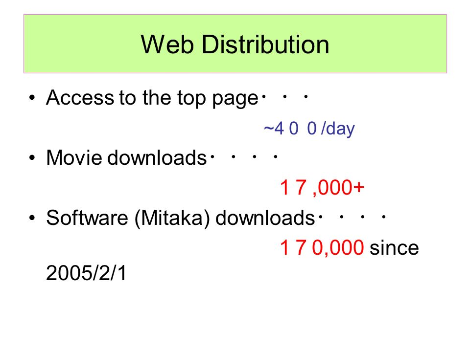 Web Distribution Access to the top page・・・ ~400/day