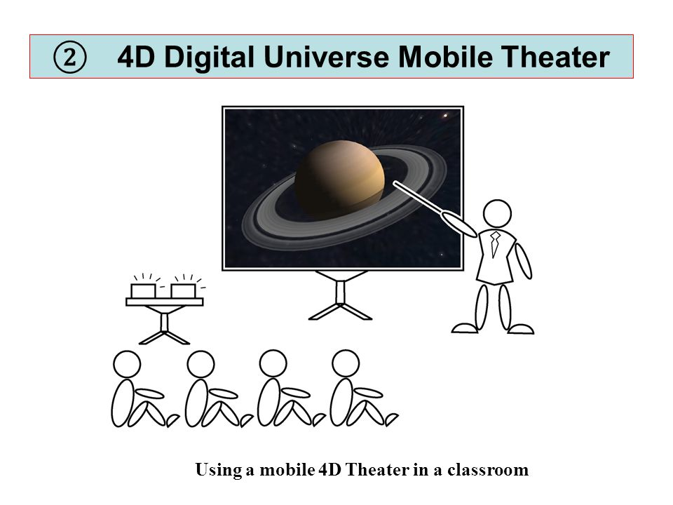 ② 4D Digital Universe Mobile Theater