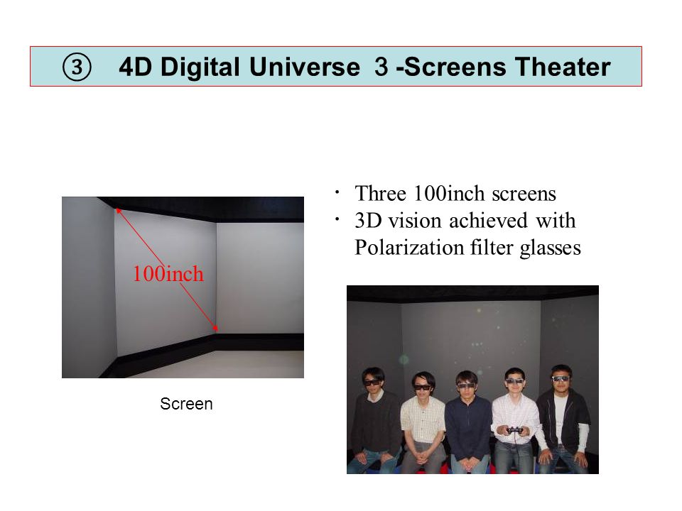 ③ 4D Digital Universe 3-Screens Theater