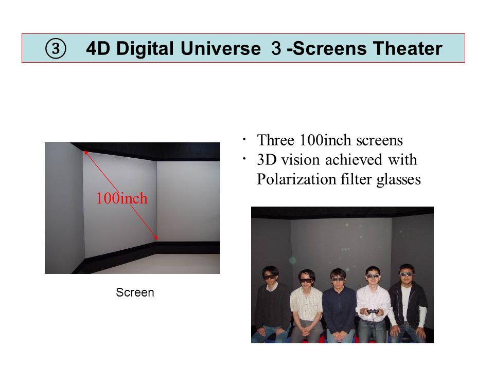 ③ 4D Digital Universe 3-Screens Theater