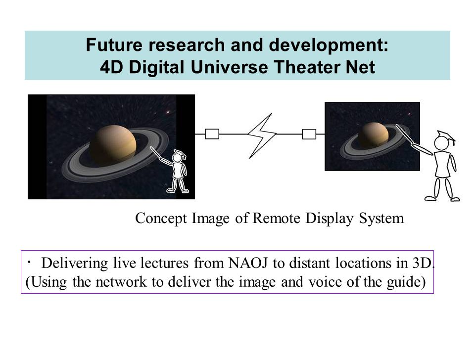 Future research and development: 4D Digital Universe Theater Net