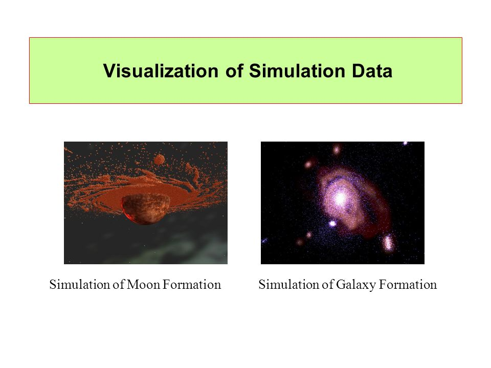 Visualization of Simulation Data