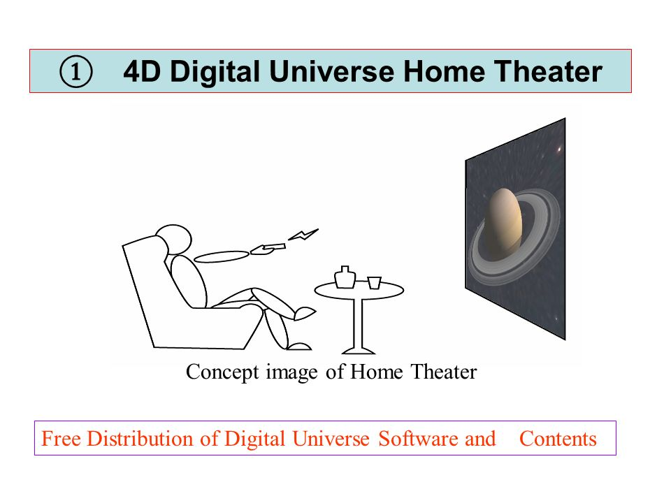 ① 4D Digital Universe Home Theater