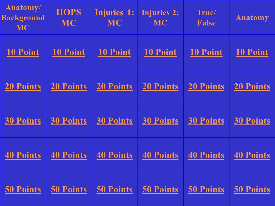 HOPS MC 10 Point 10 Point 10 Point 10 Point 10 Point 10 Point