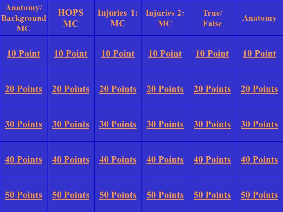 HOPS MC 10 Point 10 Point 10 Point 10 Point 10 Point 10 Point