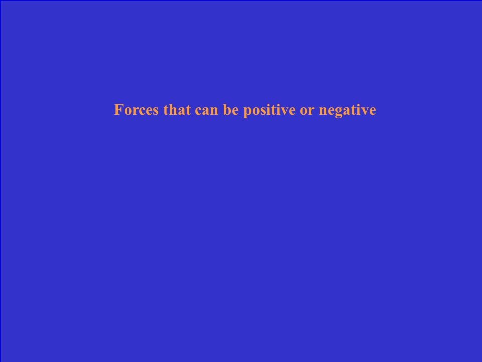 Forces that can be positive or negative