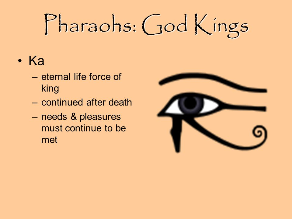 Pharaohs: God Kings Ka eternal life force of king