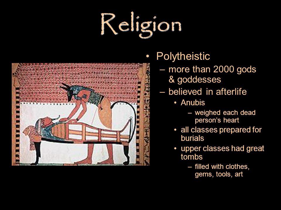 Religion Polytheistic more than 2000 gods & goddesses