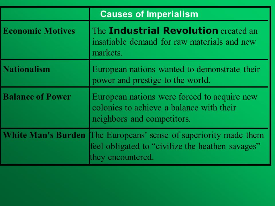 Causes of ImperialismEconomic Motives The Industrial Revolution created an insatiable demand for raw materials and new markets.