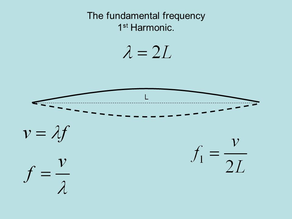 The fundamental frequency 1st Harmonic.