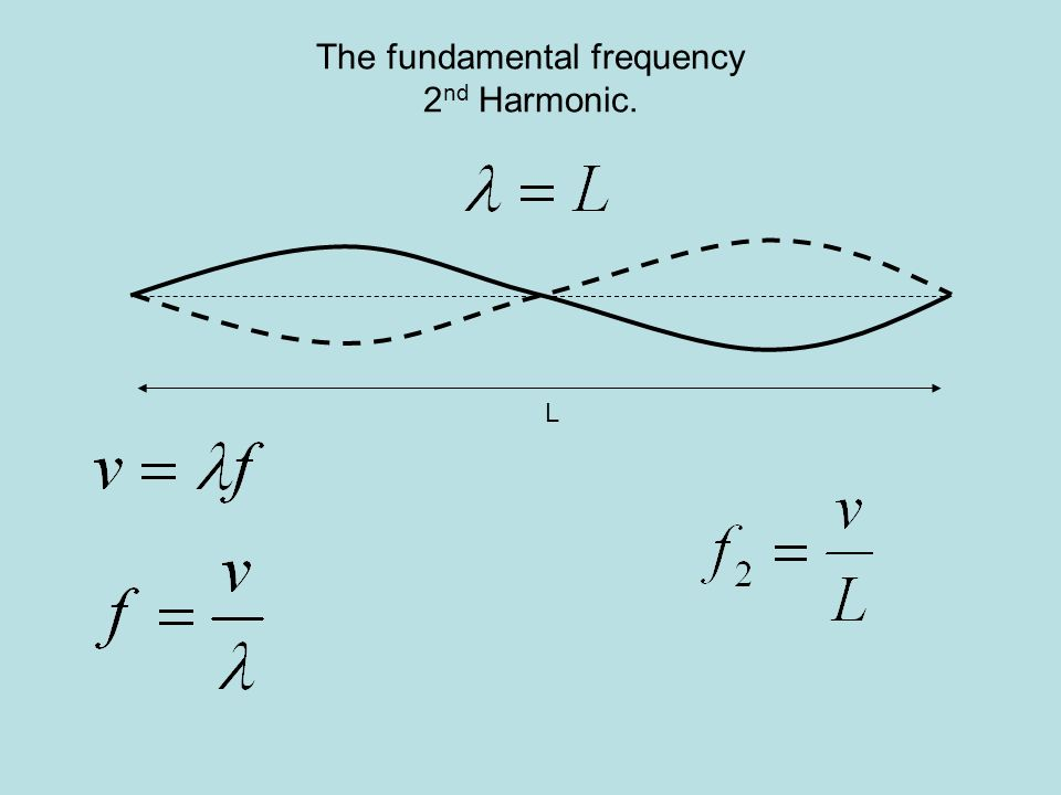 The fundamental frequency 2nd Harmonic.