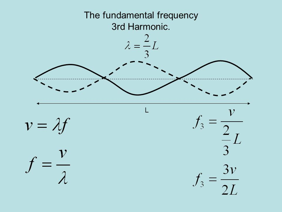 The fundamental frequency 3rd Harmonic.