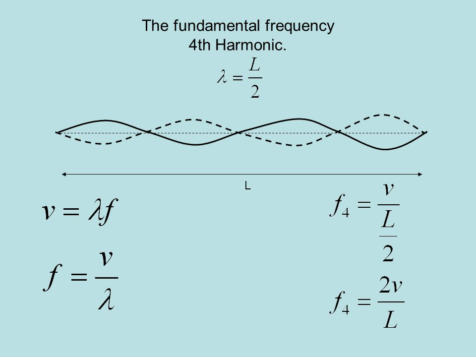 The fundamental frequency 4th Harmonic.