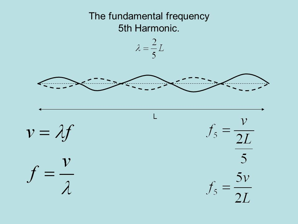 The fundamental frequency 5th Harmonic.