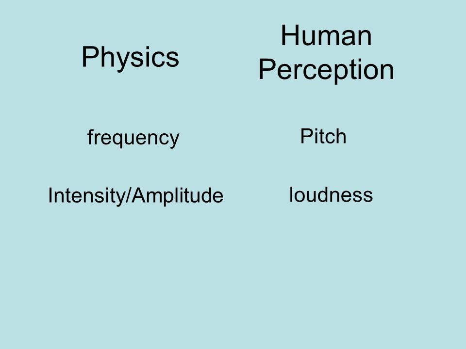 Human Perception Physics frequency Pitch Intensity/Amplitude loudness