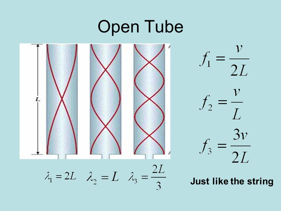 Open Tube Just like the string