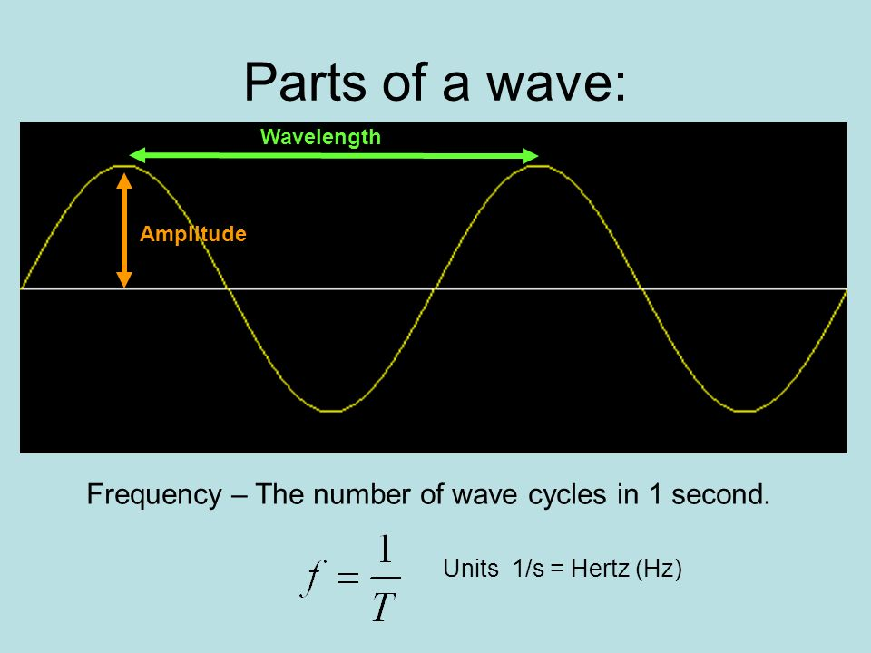Parts of a wave: Frequency – The number of wave cycles in 1 second.
