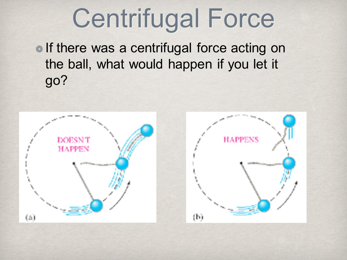 Centrifugal Force If there was a centrifugal force acting on the ball, what would happen if you let it go