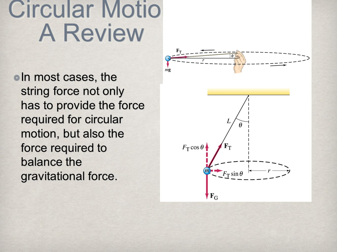 Circular Motion A Review