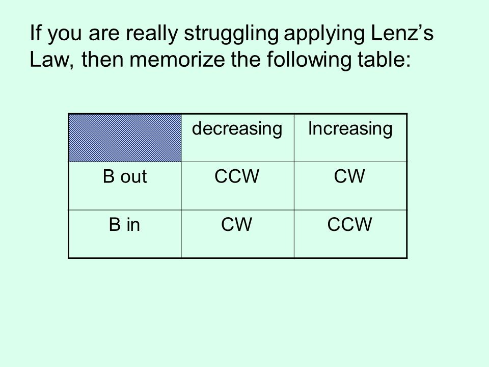 If you are really struggling applying Lenz's Law, then memorize the following table: