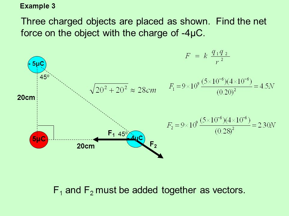 F1 and F2 must be added together as vectors.