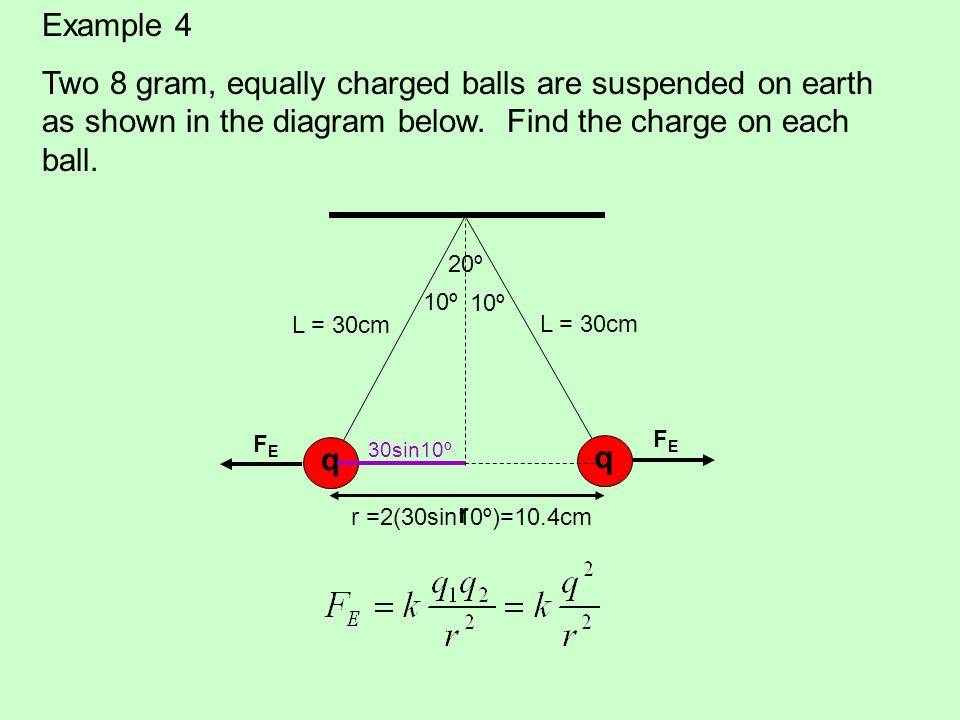 Example 4 Two 8 gram, equally charged balls are suspended on earth as shown in the diagram below. Find the charge on each ball.