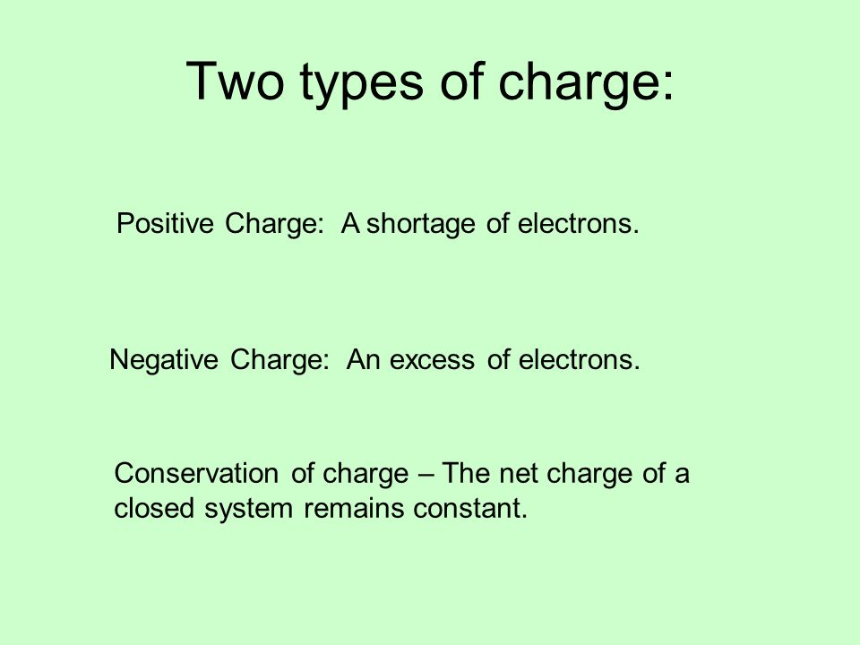 Two types of charge: Positive Charge: A shortage of electrons.
