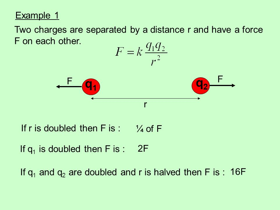 Example 1 Two charges are separated by a distance r and have a force F on each other. q1. q2. r.