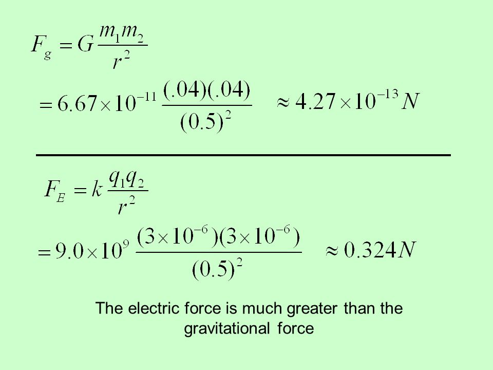 The electric force is much greater than the gravitational force