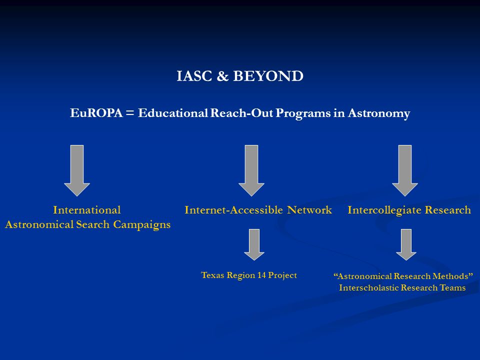 IASC & BEYOND EuROPA = Educational Reach-Out Programs in Astronomy