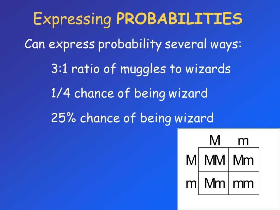 Expressing PROBABILITIES