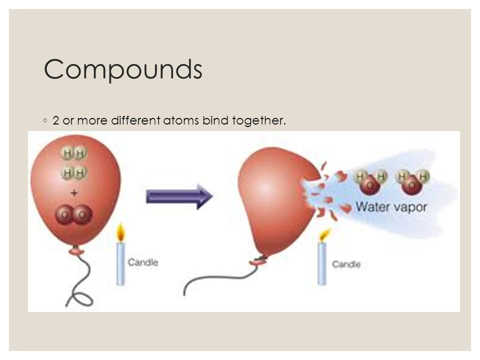 Compounds 2 or more different atoms bind together.