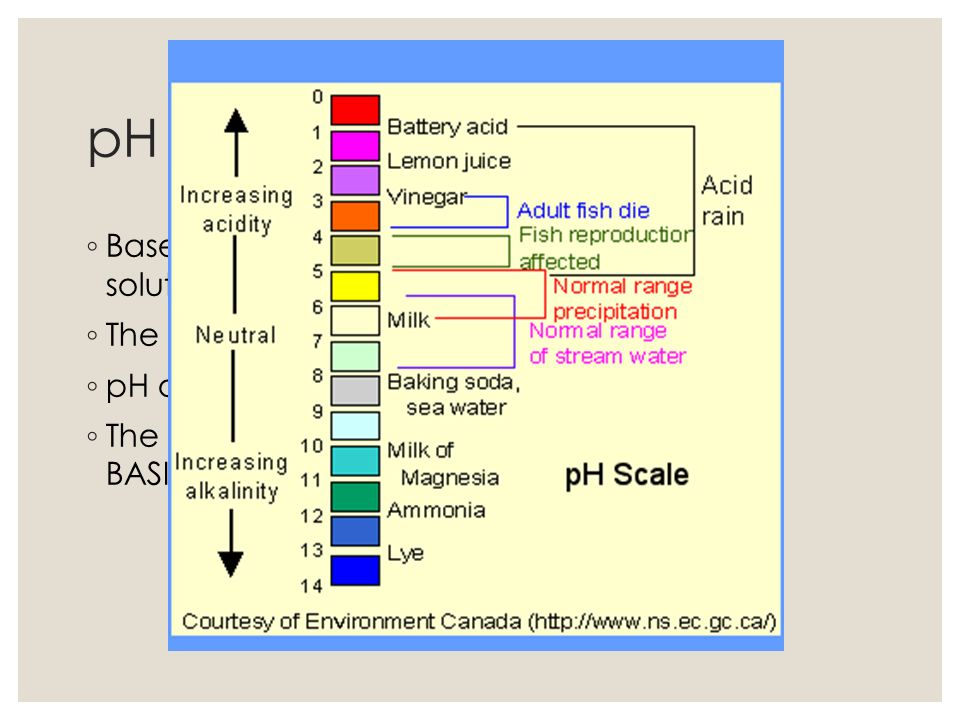 pH Scale Based on the number of hydrogen ions in solution.