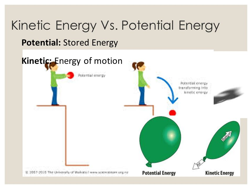 Kinetic Energy Vs. Potential Energy