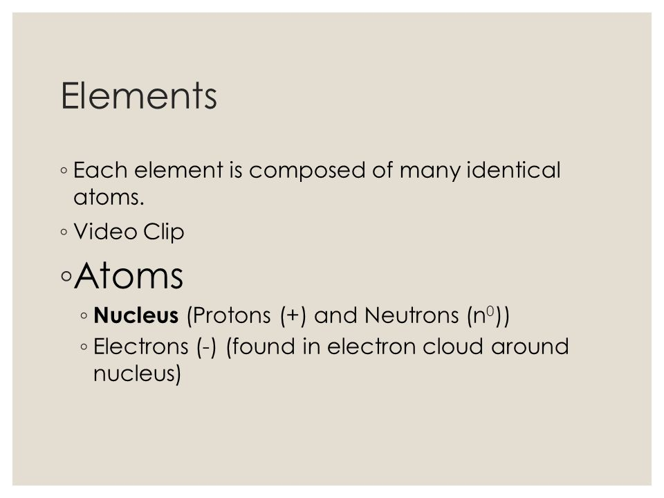 Elements Atoms Each element is composed of many identical atoms.