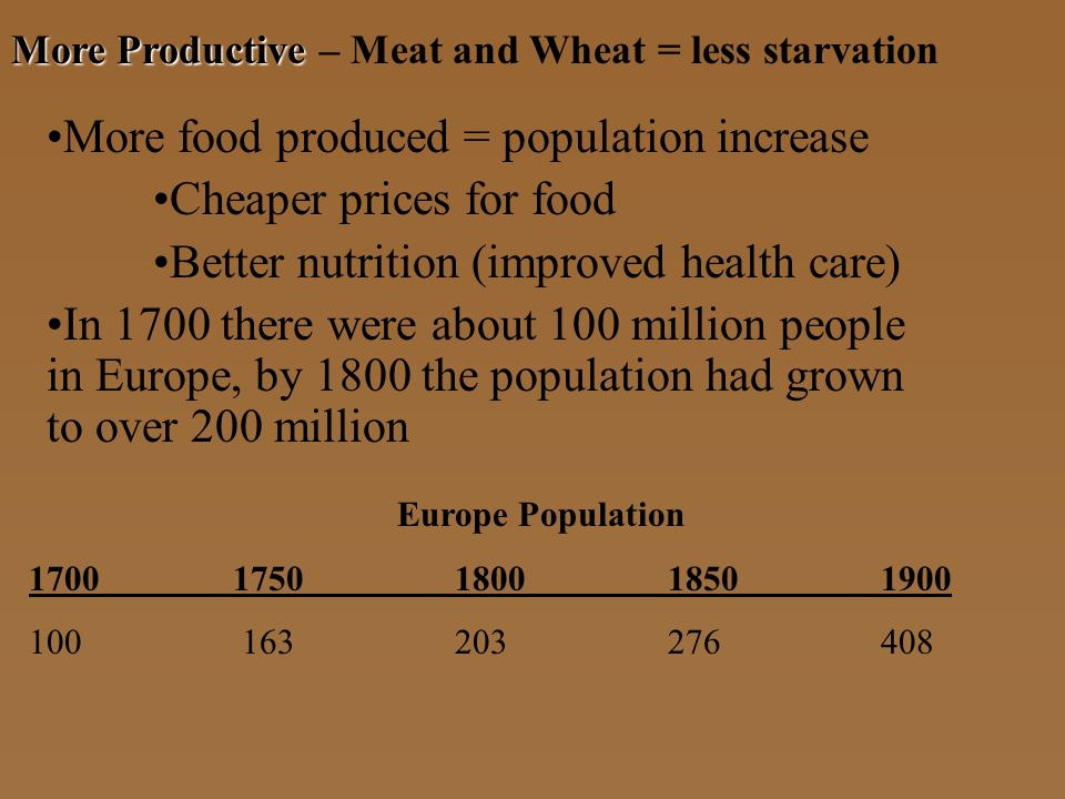 More food produced = population increase Cheaper prices for food