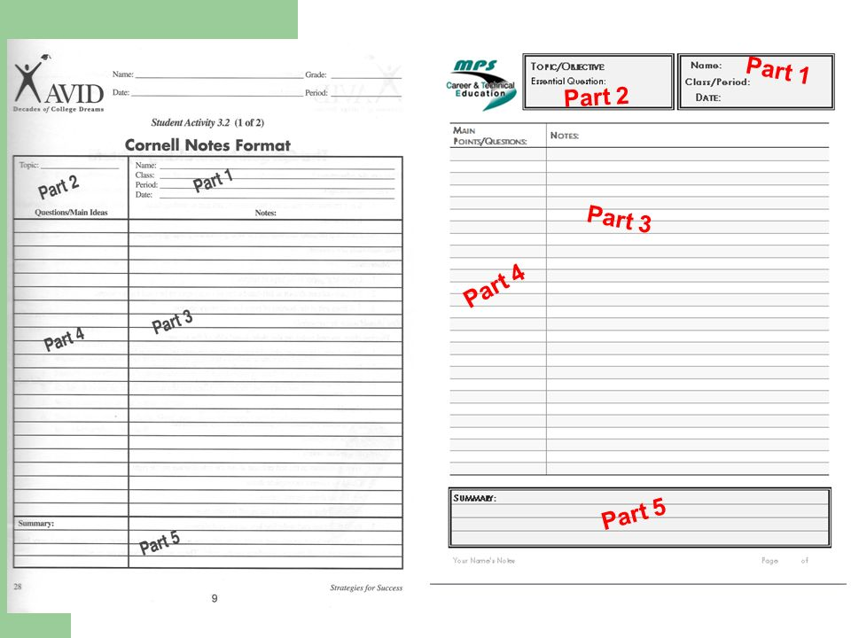 Part 1 Part 2 Part 3 Part 4 Introduce Cornell Notes Parts 1-5 Part 5
