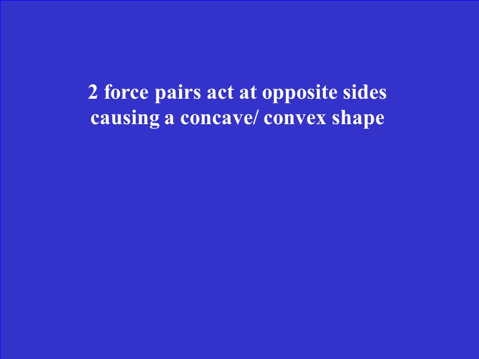 2 force pairs act at opposite sides causing a concave/ convex shape
