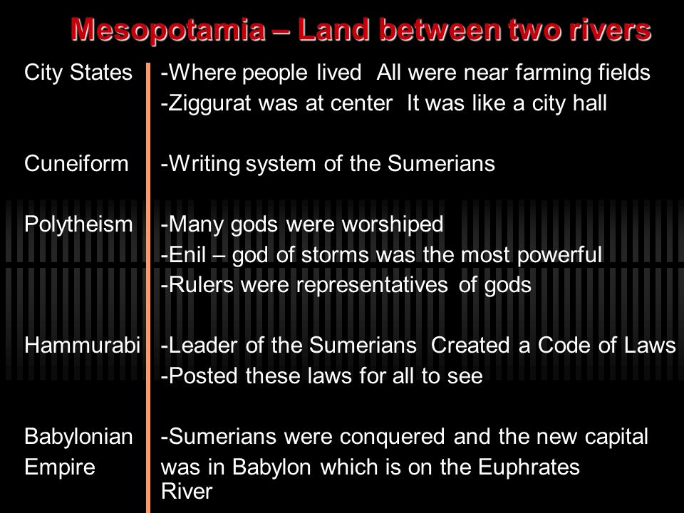 Mesopotamia – Land between two rivers