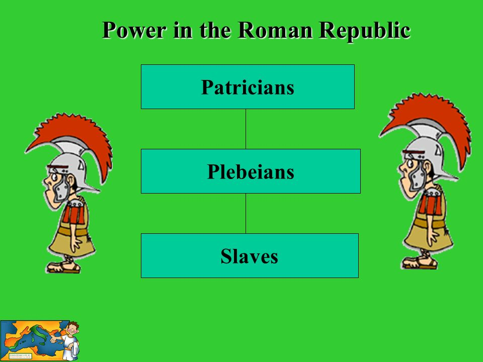 Power in the Roman Republic