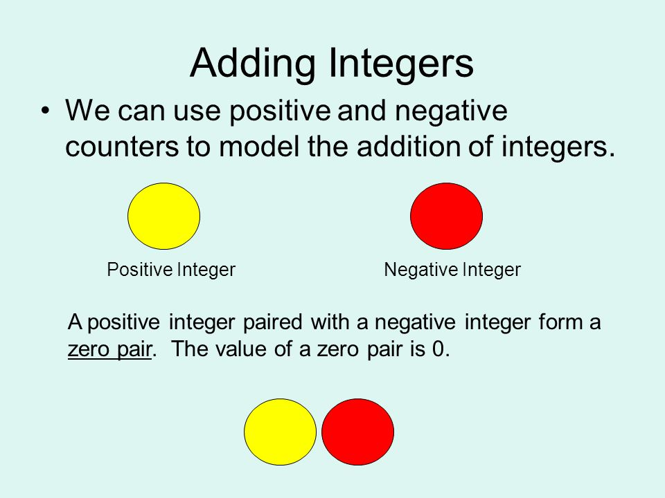 Adding IntegersWe can use positive and negative counters to model the addition of integers. Positive Integer.