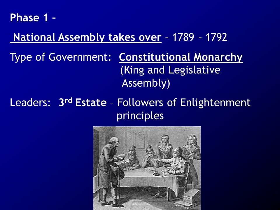 Phase 1 – National Assembly takes over – 1789 – 1792.