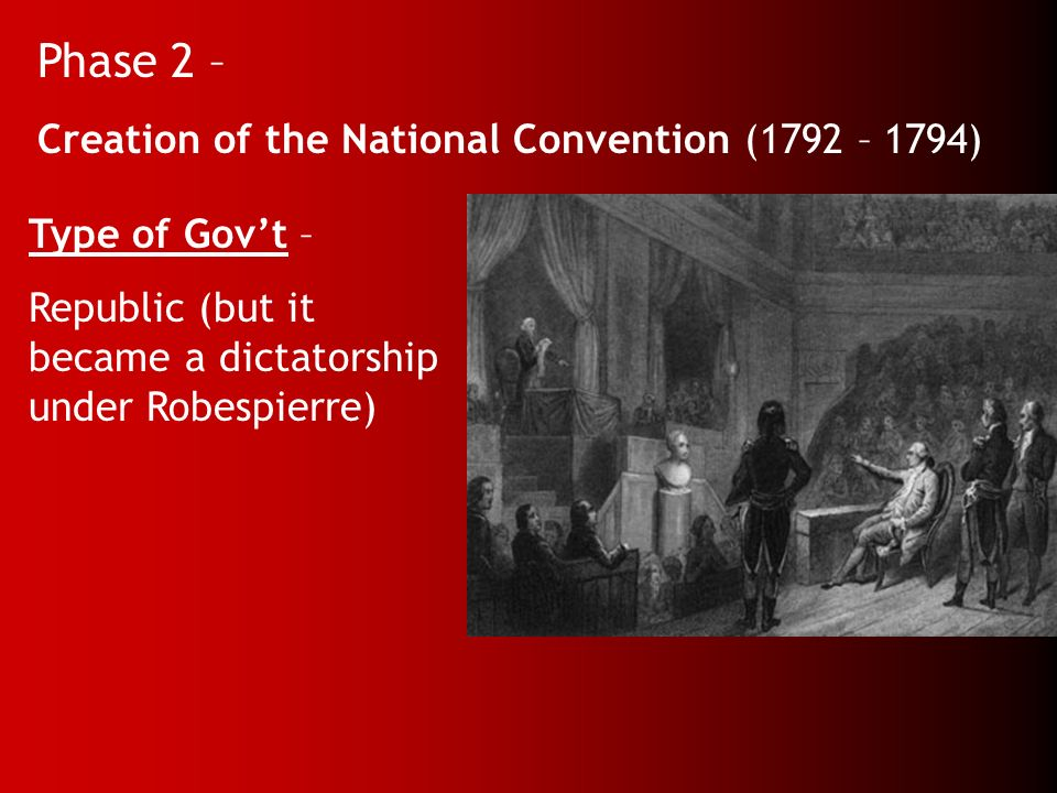 Phase 2 – Creation of the National Convention (1792 – 1794)
