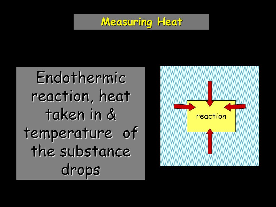 Measuring Heat reaction Endothermic reaction, heat taken in & temperature of the substance drops