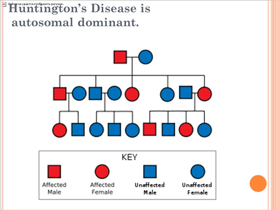 Huntington's Disease is autosomal dominant.