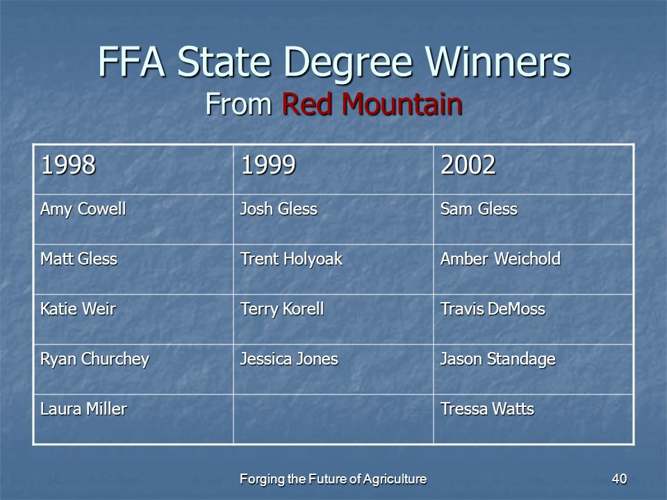 FFA State Degree Winners From Red Mountain