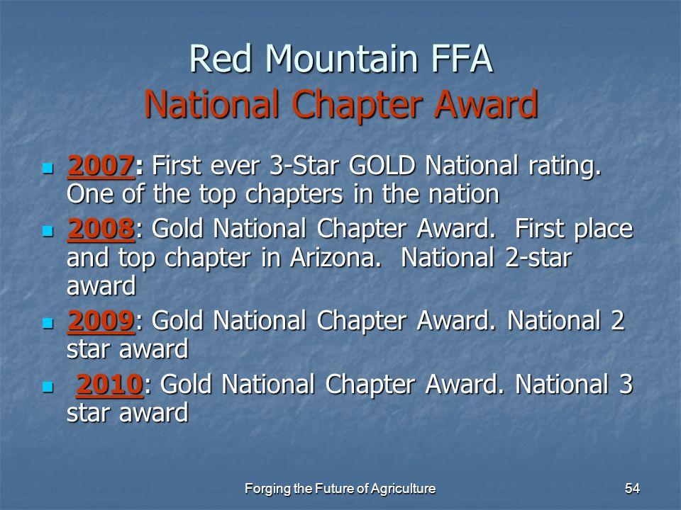 Red Mountain FFA National Chapter Award