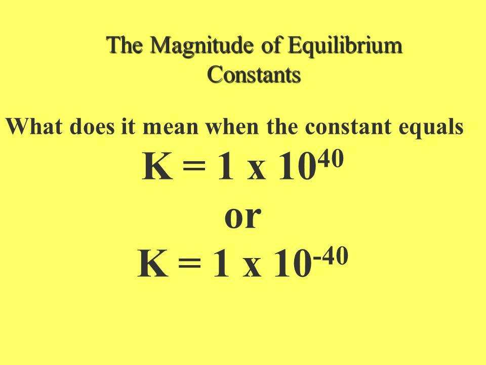 The Magnitude of Equilibrium Constants