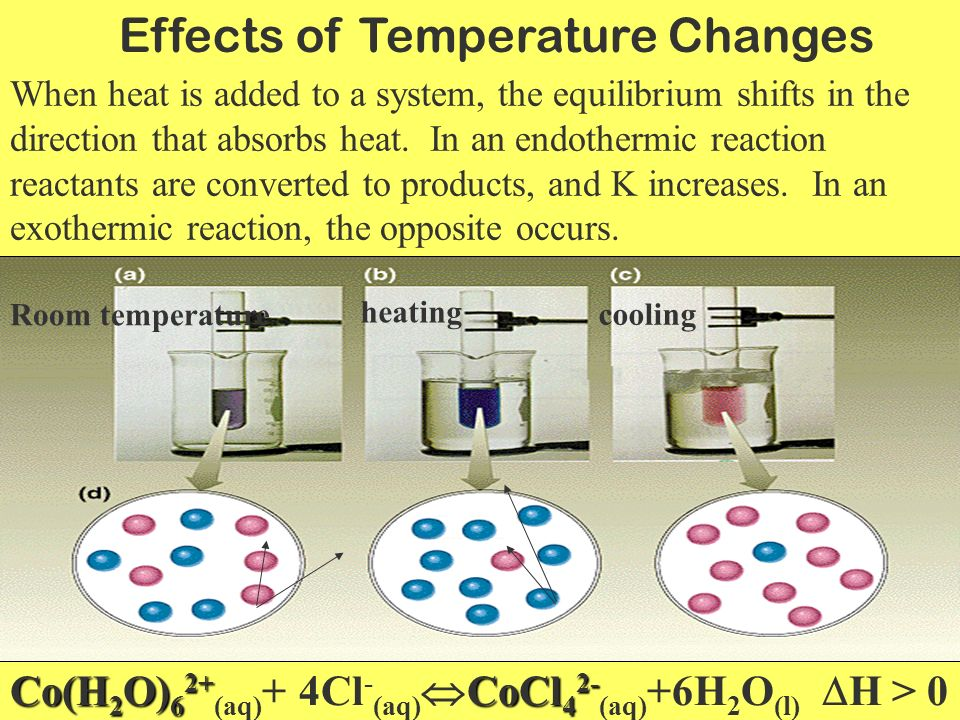 Effects of Temperature Changes