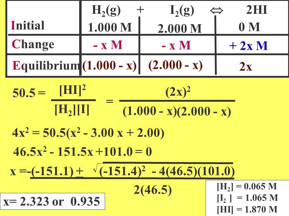 H2(g) + I2(g)  2HI Initial 1.000 M 0 M 2.000 M Change - x M - x M